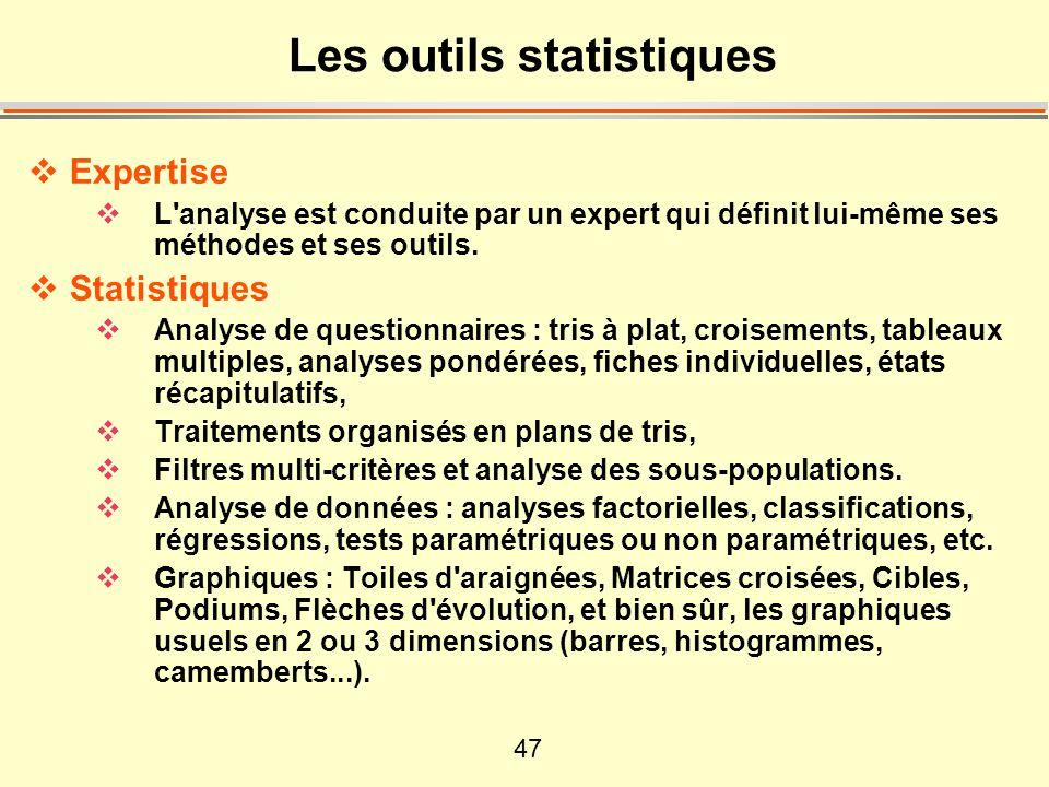 Les outils statistiques