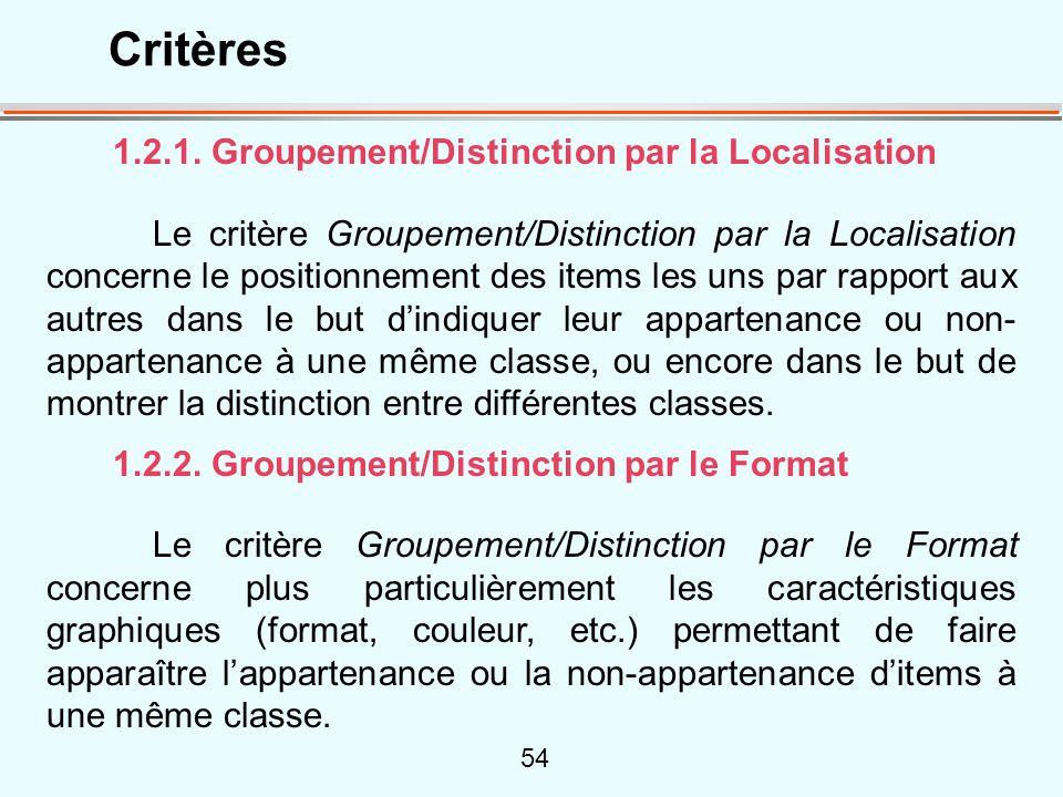 Critères 1.2.1. Groupement/Distinction par la Localisation
