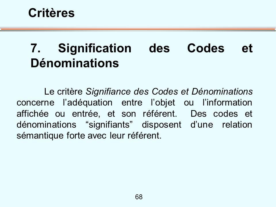 7. Signification des Codes et Dénominations