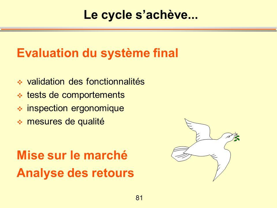 Evaluation du système final