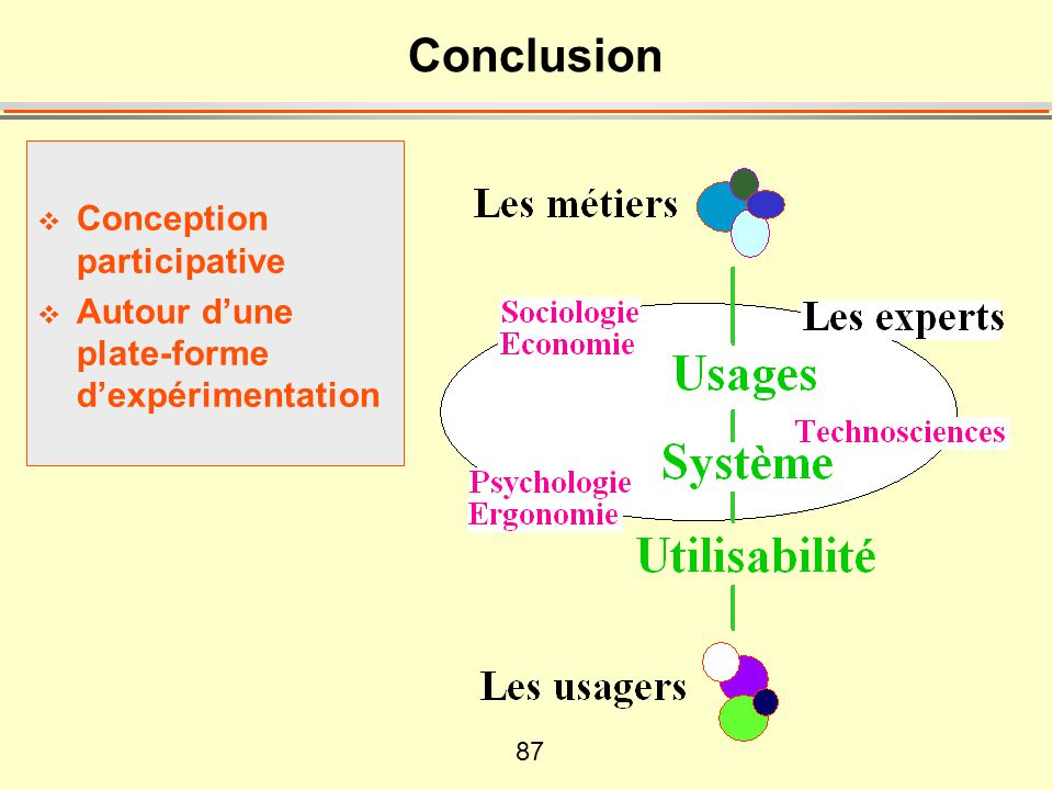 Conclusion Conception participative