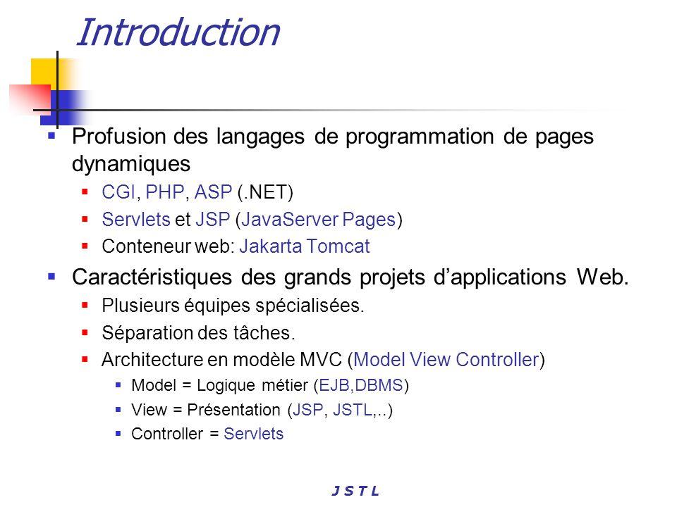 Introduction Profusion des langages de programmation de pages dynamiques. CGI, PHP, ASP (.NET) Servlets et JSP (JavaServer Pages)
