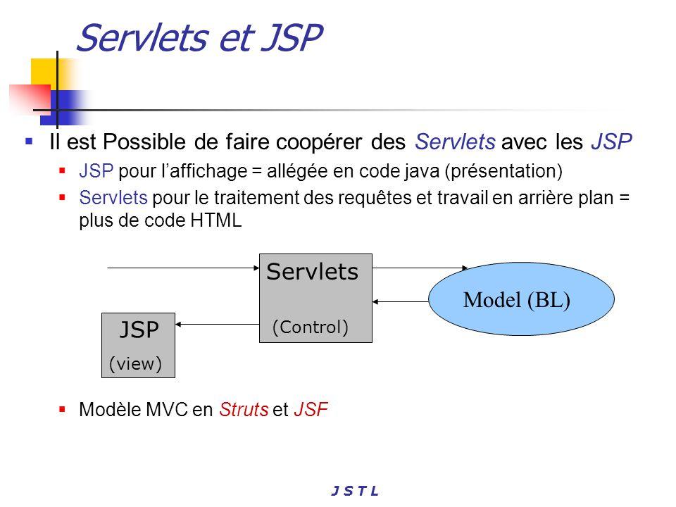 Servlets et JSP Il est Possible de faire coopérer des Servlets avec les JSP. JSP pour l'affichage = allégée en code java (présentation)