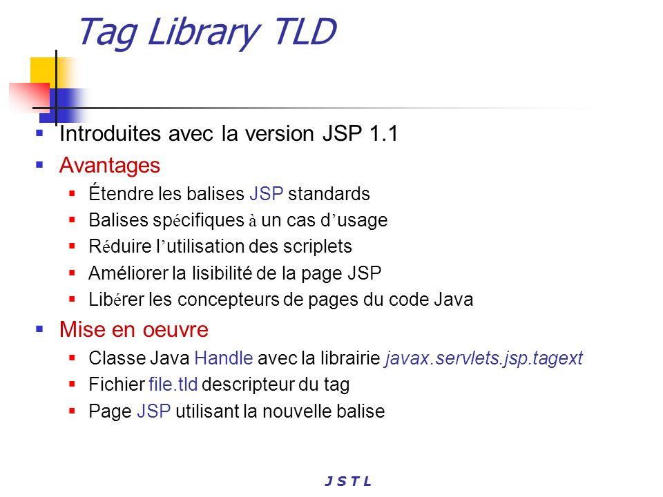 Tag Library TLD Introduites avec la version JSP 1.1 Avantages