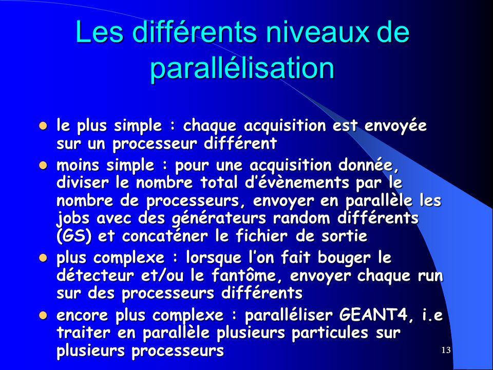 Les différents niveaux de parallélisation