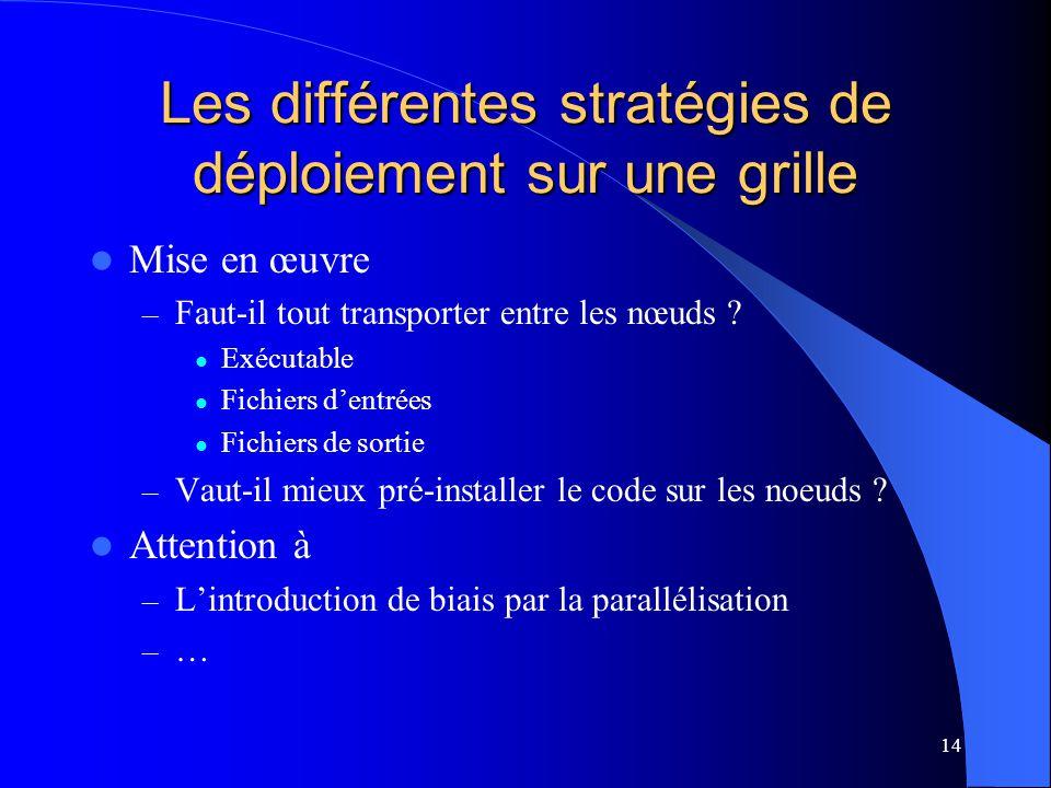 Les différentes stratégies de déploiement sur une grille