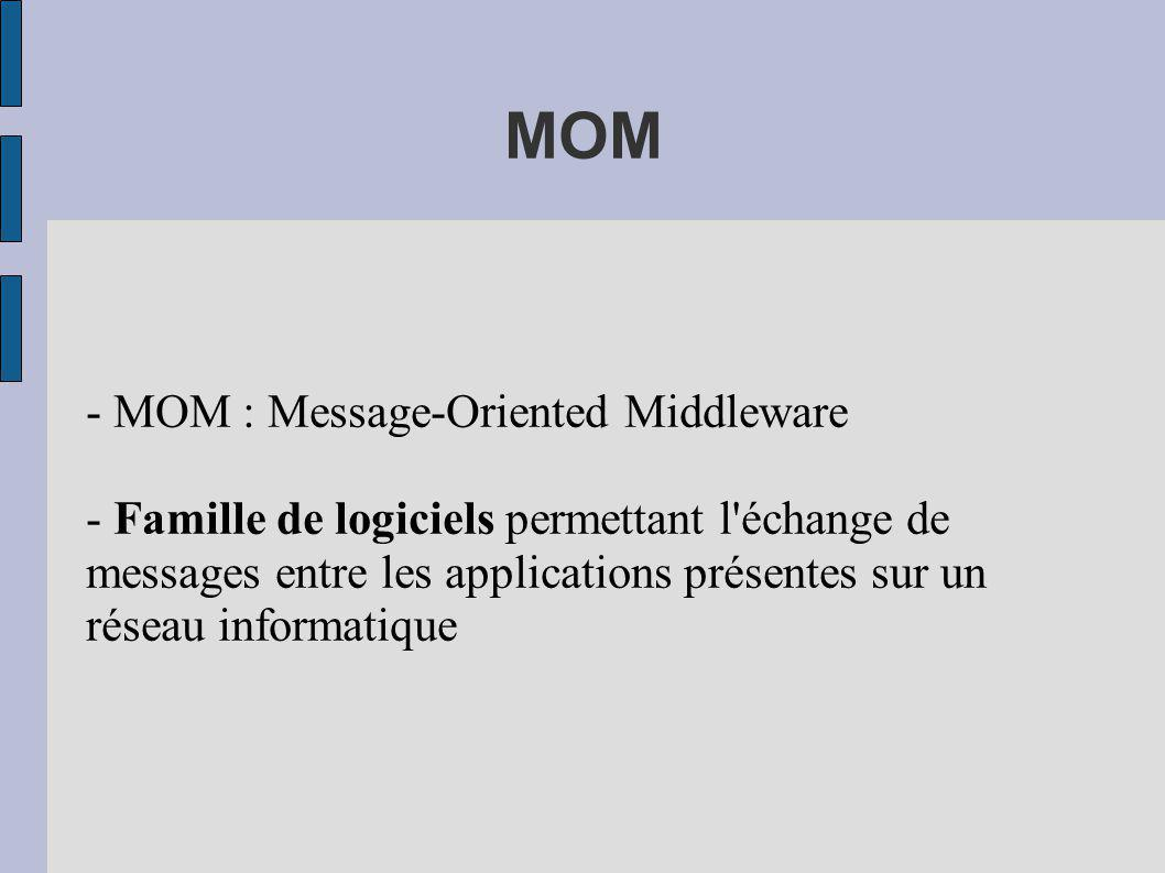 MOM - MOM : Message-Oriented Middleware
