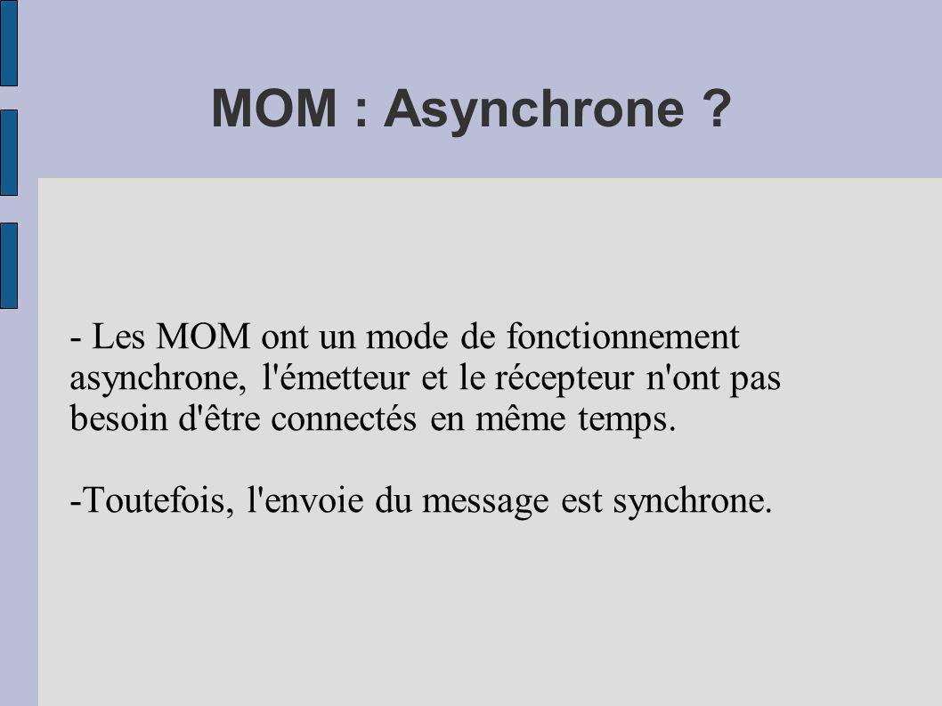 MOM : Asynchrone - Les MOM ont un mode de fonctionnement asynchrone, l émetteur et le récepteur n ont pas besoin d être connectés en même temps.