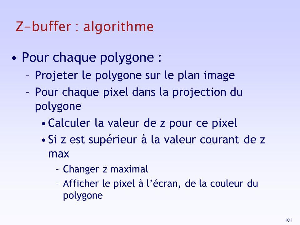 Z-buffer : algorithme Pour chaque polygone :