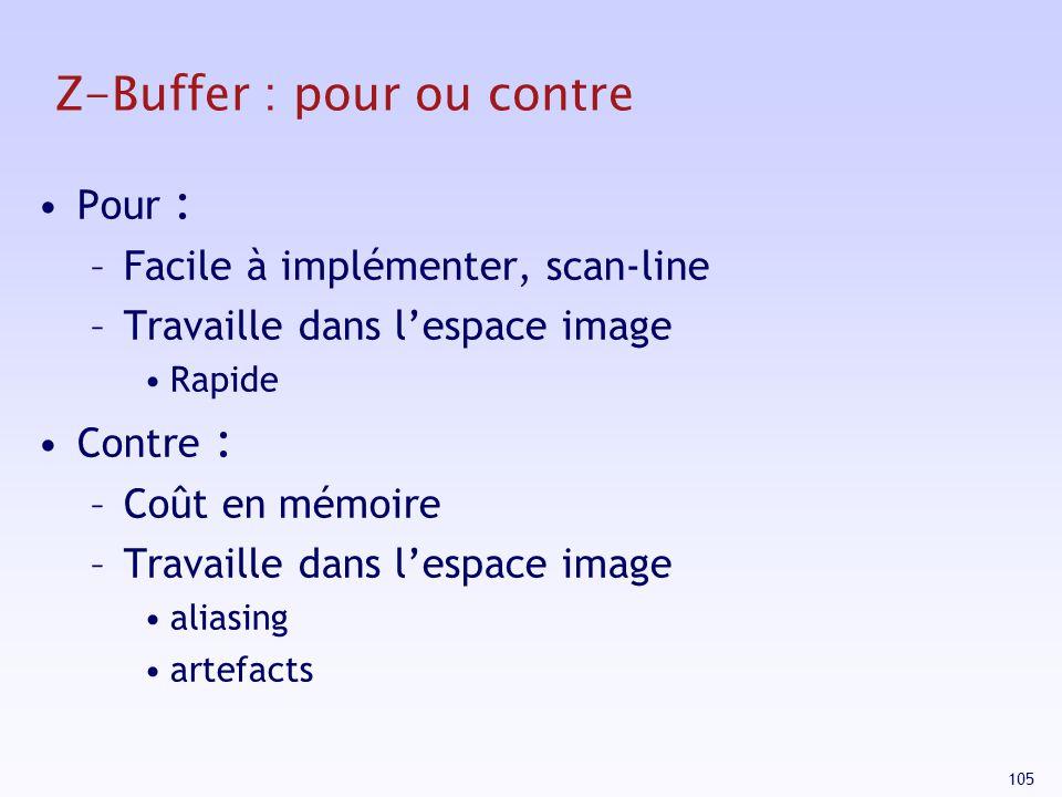 Z-Buffer : pour ou contre