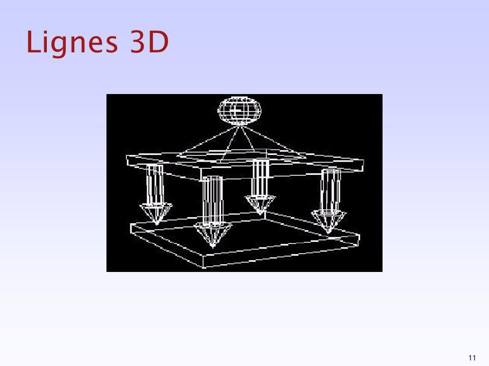 Lignes 3D