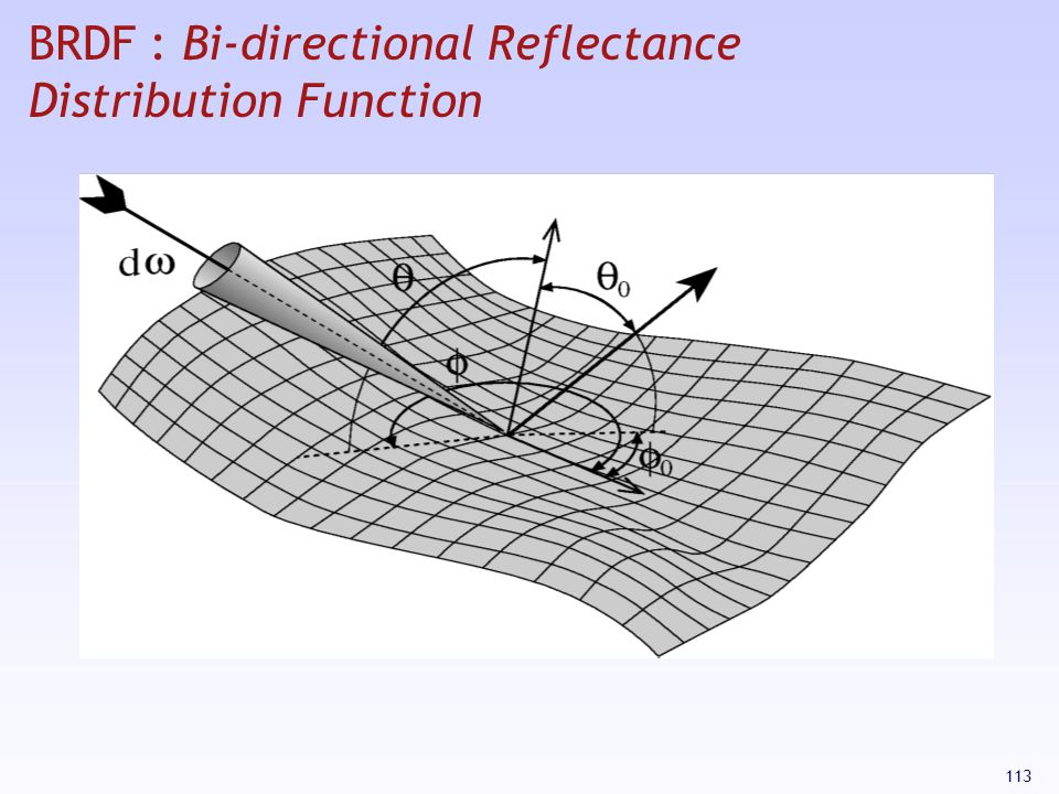 BRDF : Bi-directional Reflectance Distribution Function
