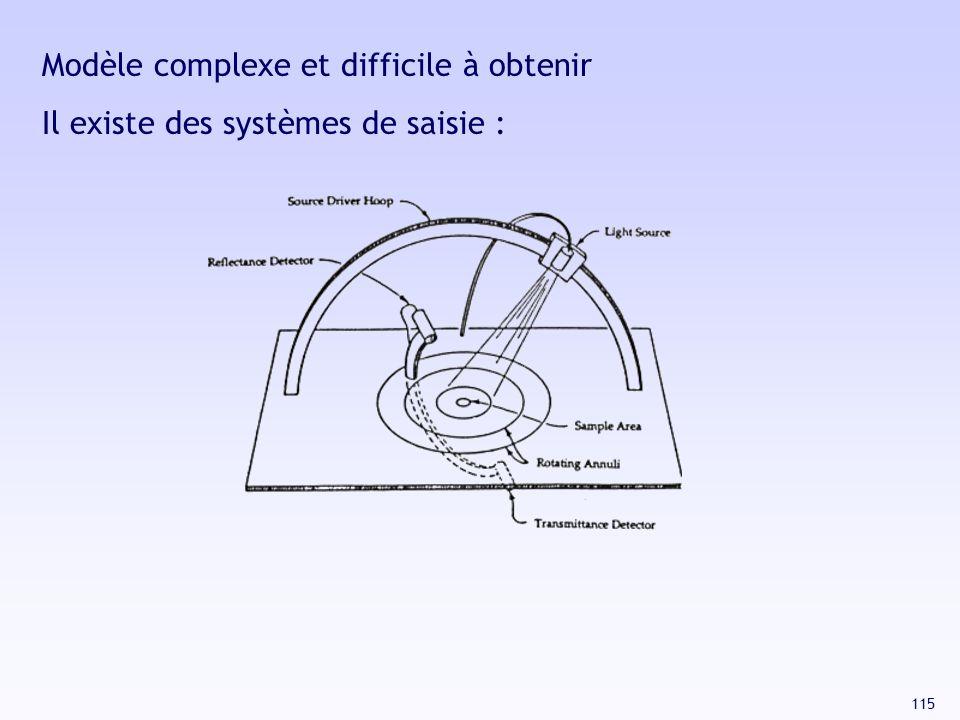 Modèle complexe et difficile à obtenir