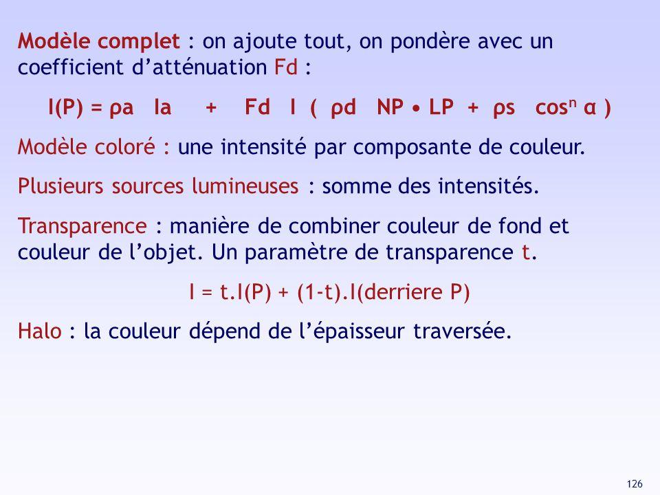 I(P) = ρa Ia + Fd I ( ρd NP • LP + ρs cosn α )