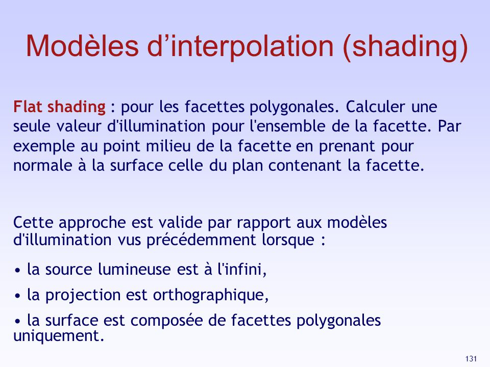 Modèles d'interpolation (shading)
