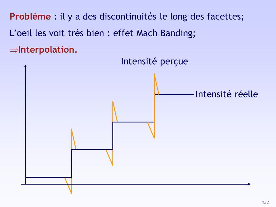 Problème : il y a des discontinuités le long des facettes;