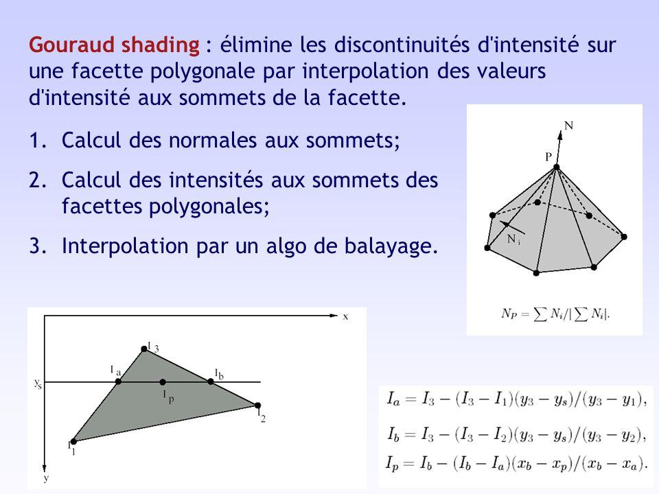 Gouraud shading : élimine les discontinuités d intensité sur une facette polygonale par interpolation des valeurs d intensité aux sommets de la facette.