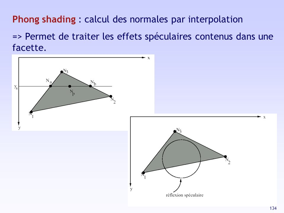 Phong shading : calcul des normales par interpolation