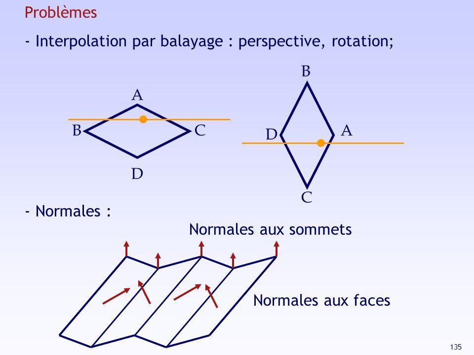 Problèmes Interpolation par balayage : perspective, rotation; Normales : A. B. C. D. Normales aux sommets.