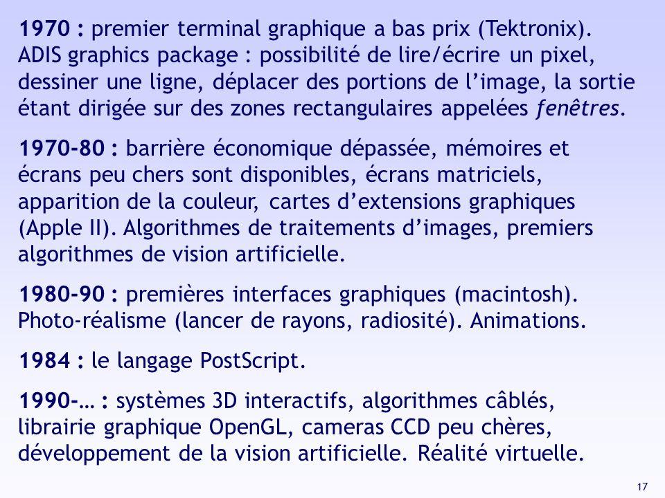 1970 : premier terminal graphique a bas prix (Tektronix)