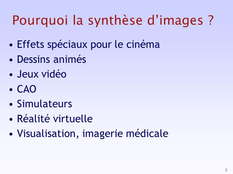 Pourquoi la synthèse d'images