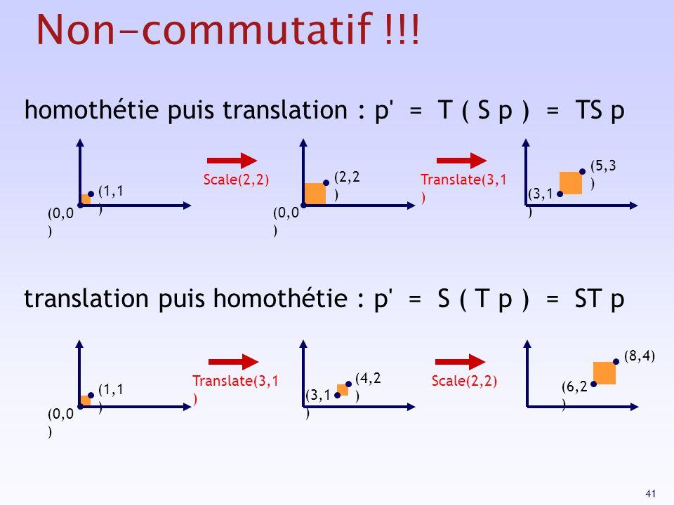 Non-commutatif !!! homothétie puis translation : p = T ( S p ) = TS p