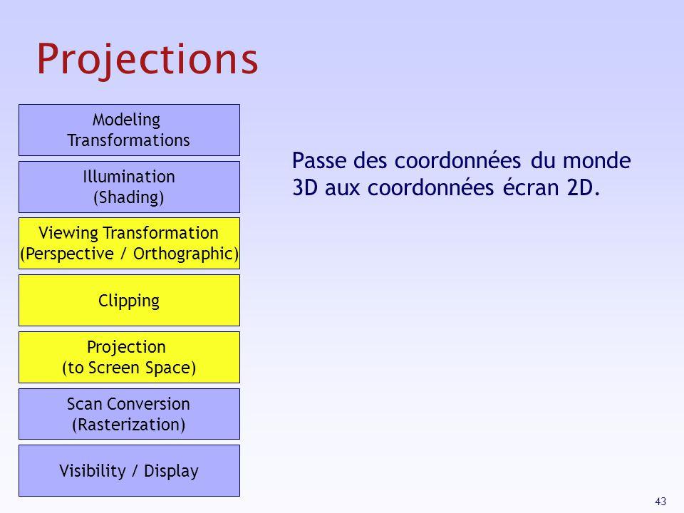 Projections Modeling Transformations. Passe des coordonnées du monde 3D aux coordonnées écran 2D.