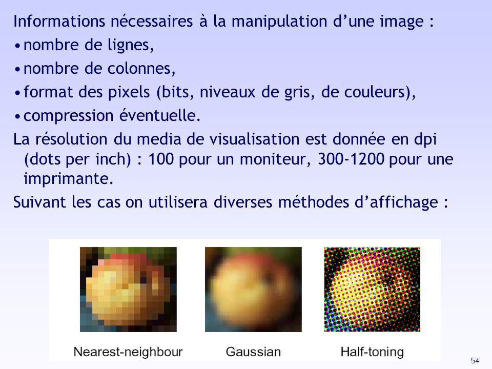 Informations nécessaires à la manipulation d'une image :