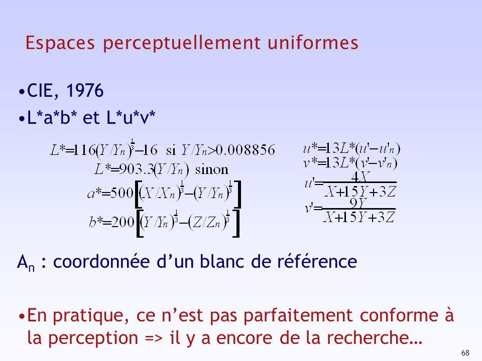 Espaces perceptuellement uniformes