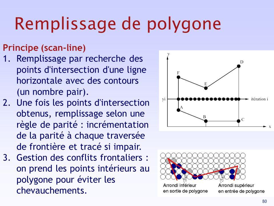 Remplissage de polygone