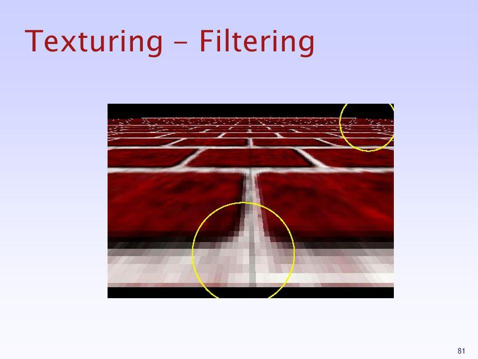 Texturing - Filtering