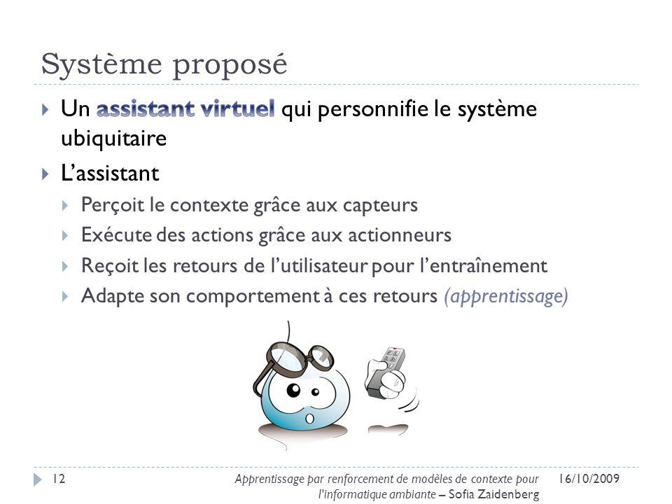 Système proposé Un assistant virtuel qui personnifie le système ubiquitaire. L'assistant. Perçoit le contexte grâce aux capteurs.