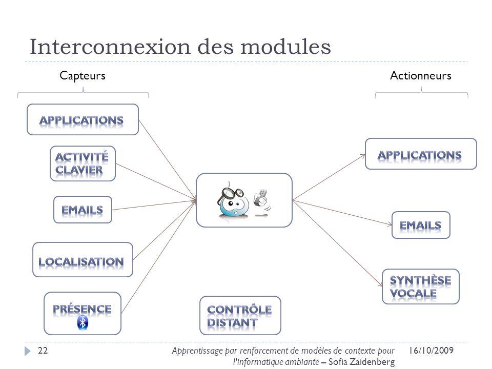 Interconnexion des modules