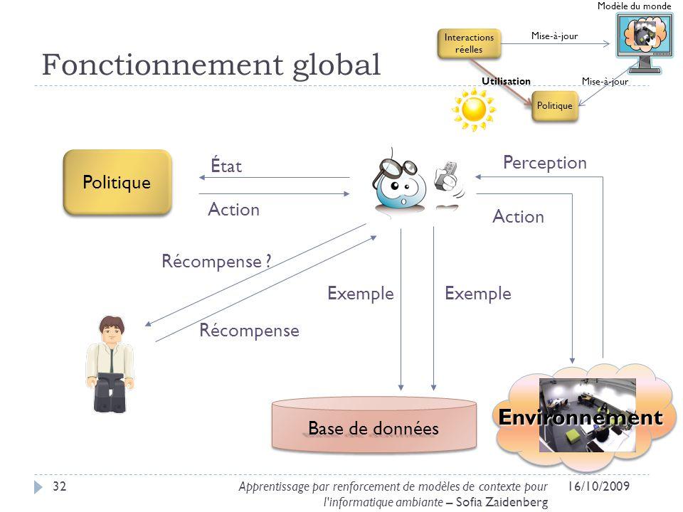 Fonctionnement global