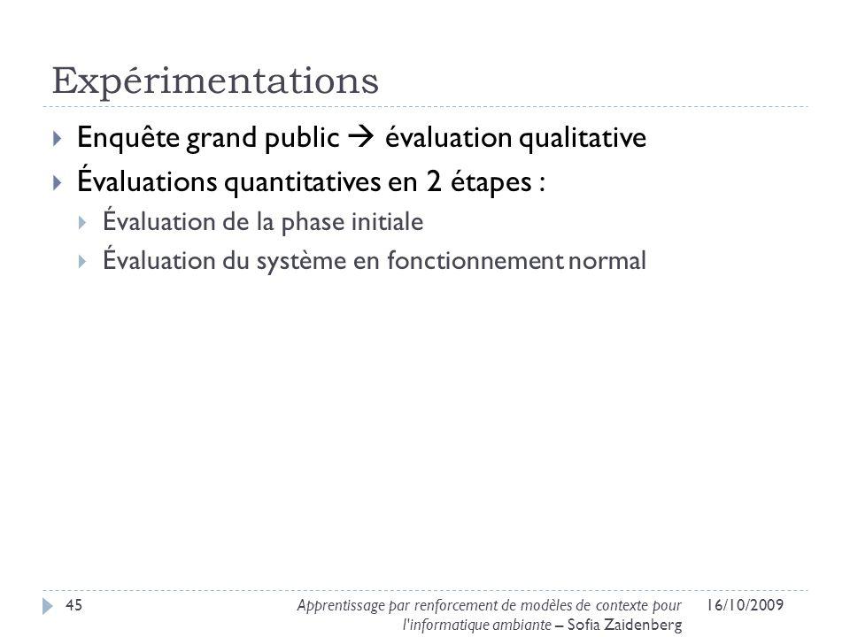 Expérimentations Enquête grand public  évaluation qualitative
