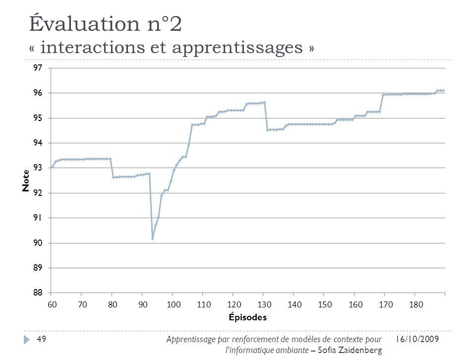 Évaluation n°2 « interactions et apprentissages »