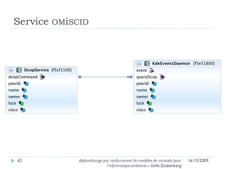 Service omiscid Les modules du système sont implémentés en tant que « services omiscid » Ils exposent des connecteurs et des variables.