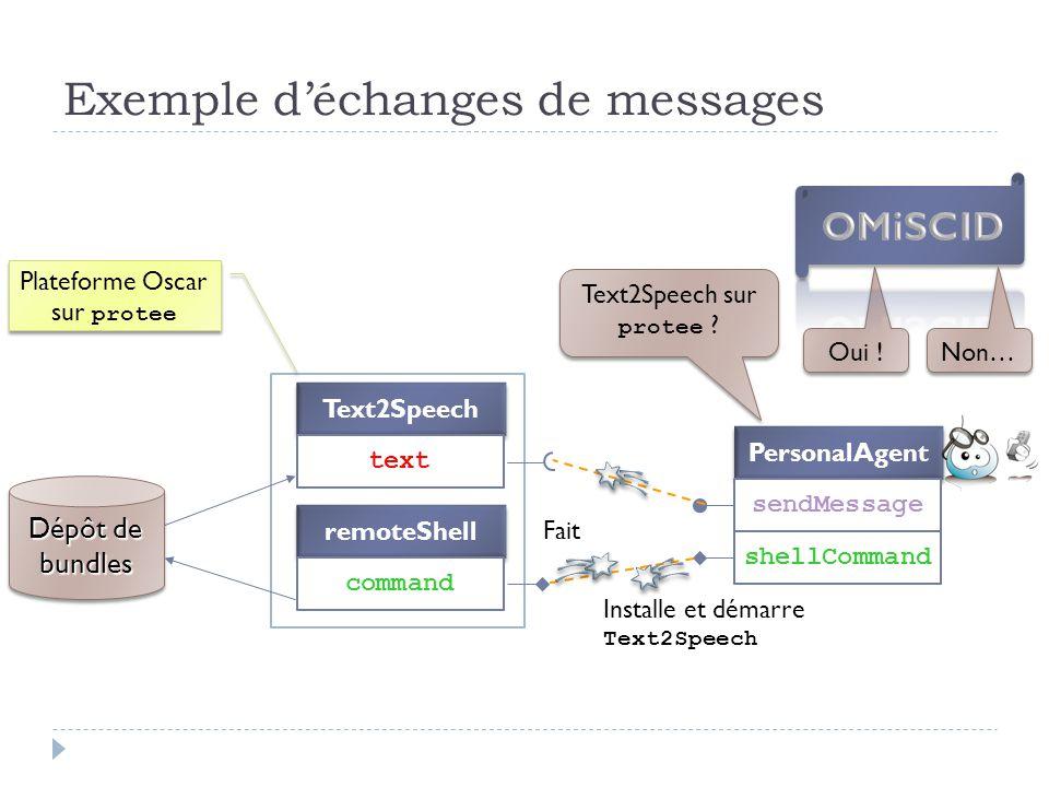 Exemple d'échanges de messages