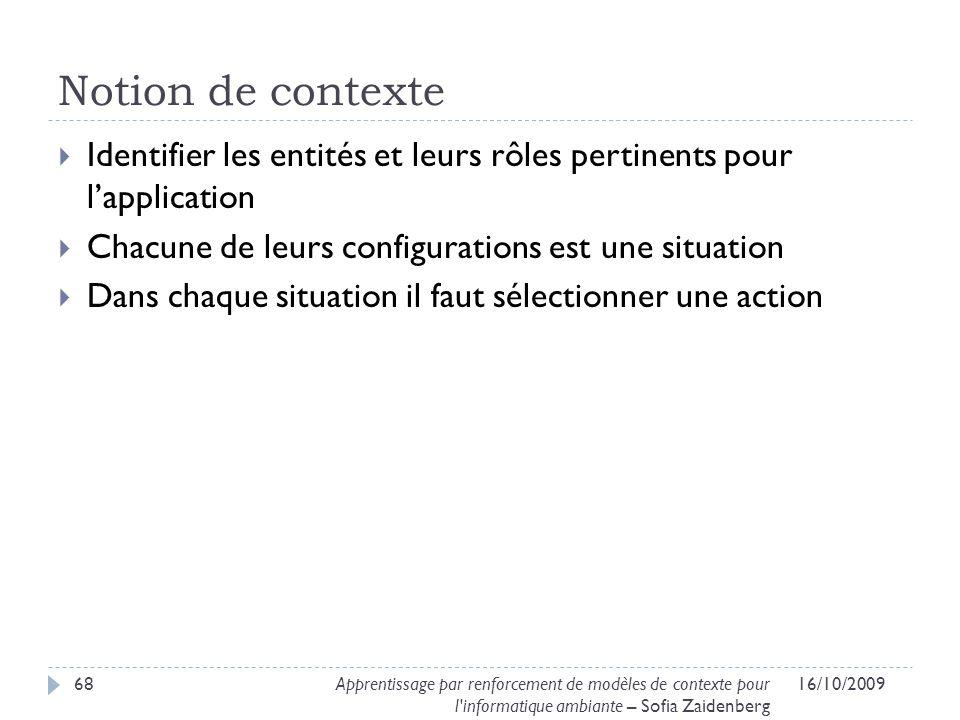 Notion de contexte Identifier les entités et leurs rôles pertinents pour l'application. Chacune de leurs configurations est une situation.