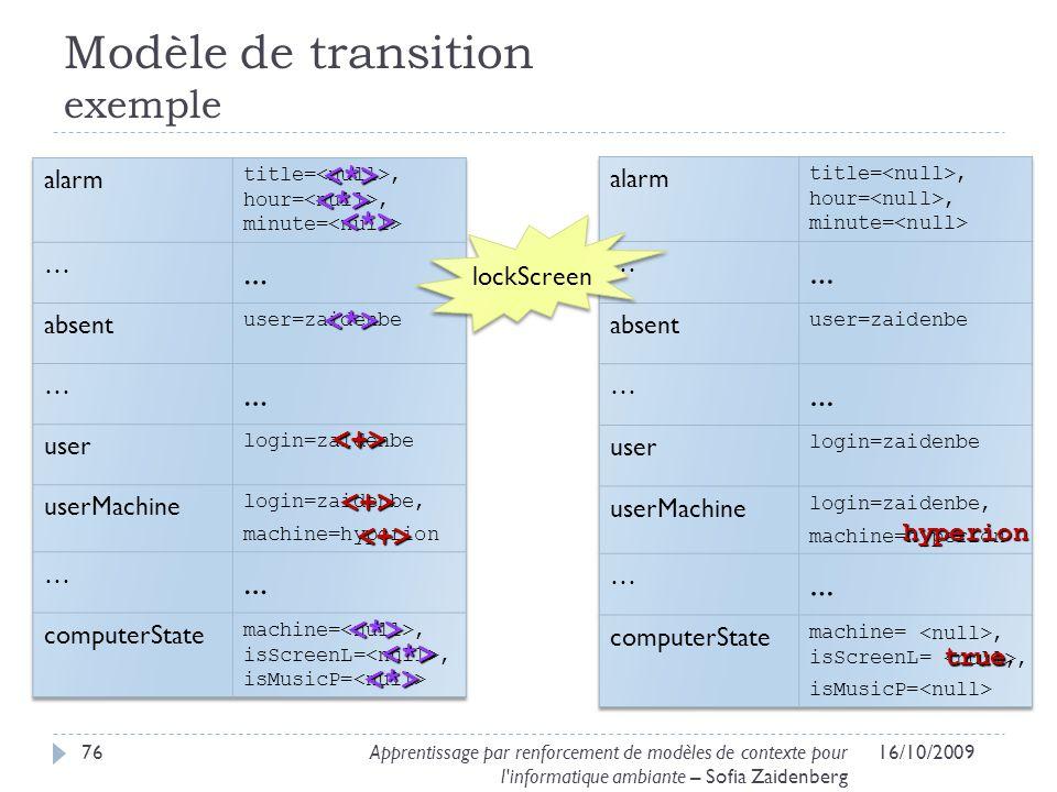 Modèle de transition exemple