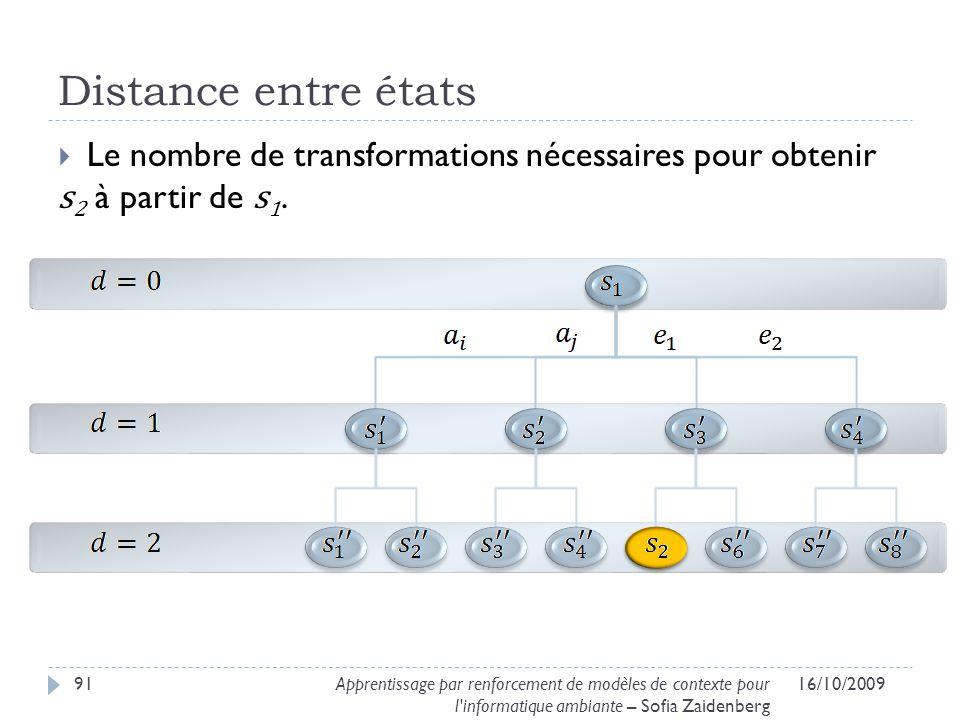 Distance entre états Le nombre de transformations nécessaires pour obtenir s2 à partir de s1.