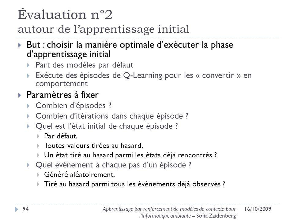 Évaluation n°2 autour de l'apprentissage initial