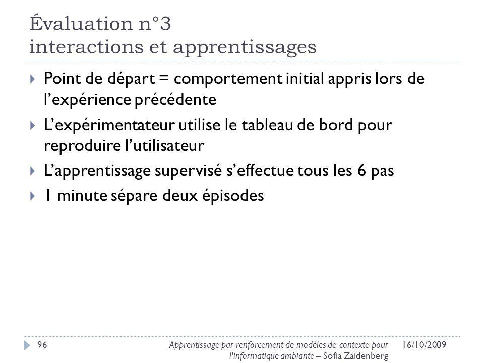 Évaluation n°3 interactions et apprentissages