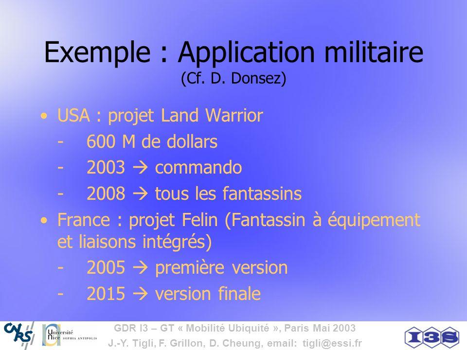Exemple : Application militaire (Cf. D. Donsez)