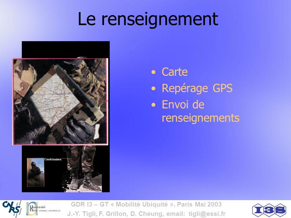 Le renseignement Carte Repérage GPS Envoi de renseignements
