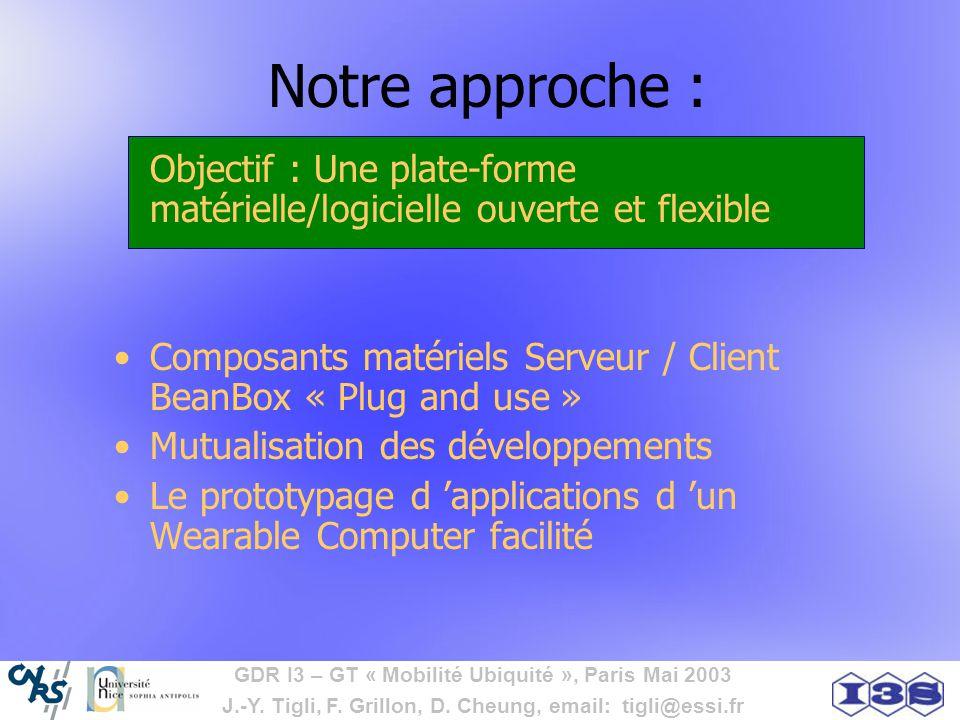 Notre approche : Objectif : Une plate-forme matérielle/logicielle ouverte et flexible.