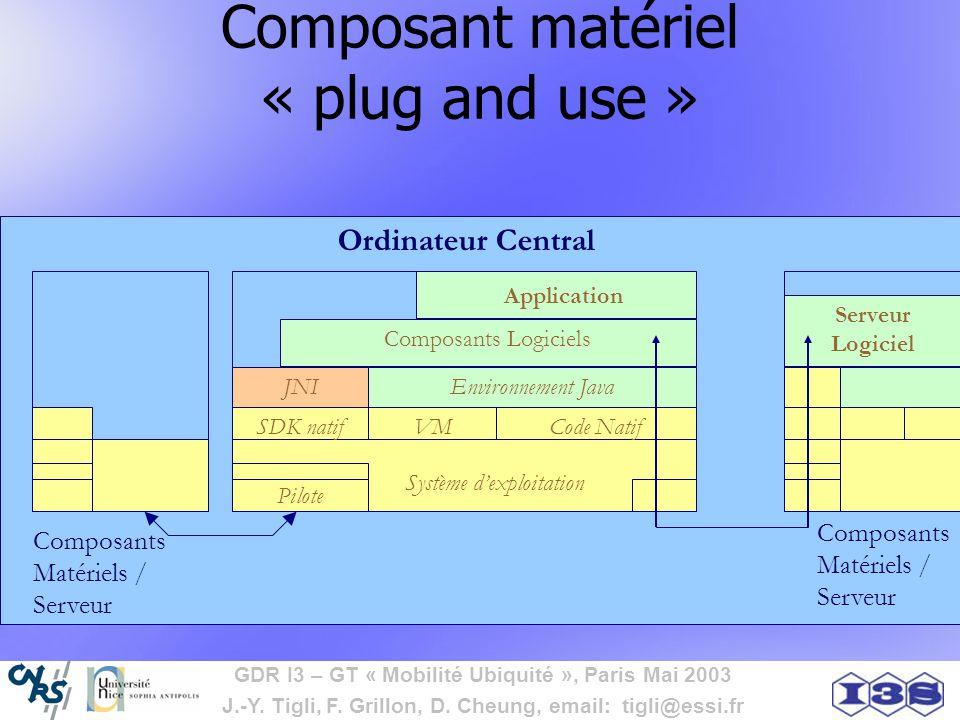 Composant matériel « plug and use »