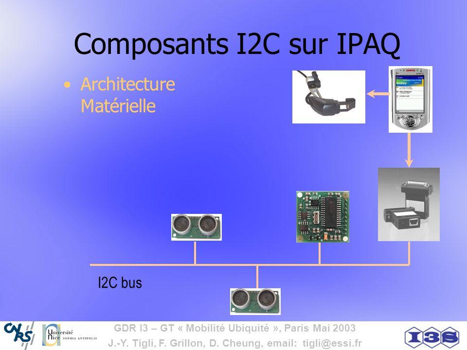 Composants I2C sur IPAQ Architecture Matérielle I2C bus