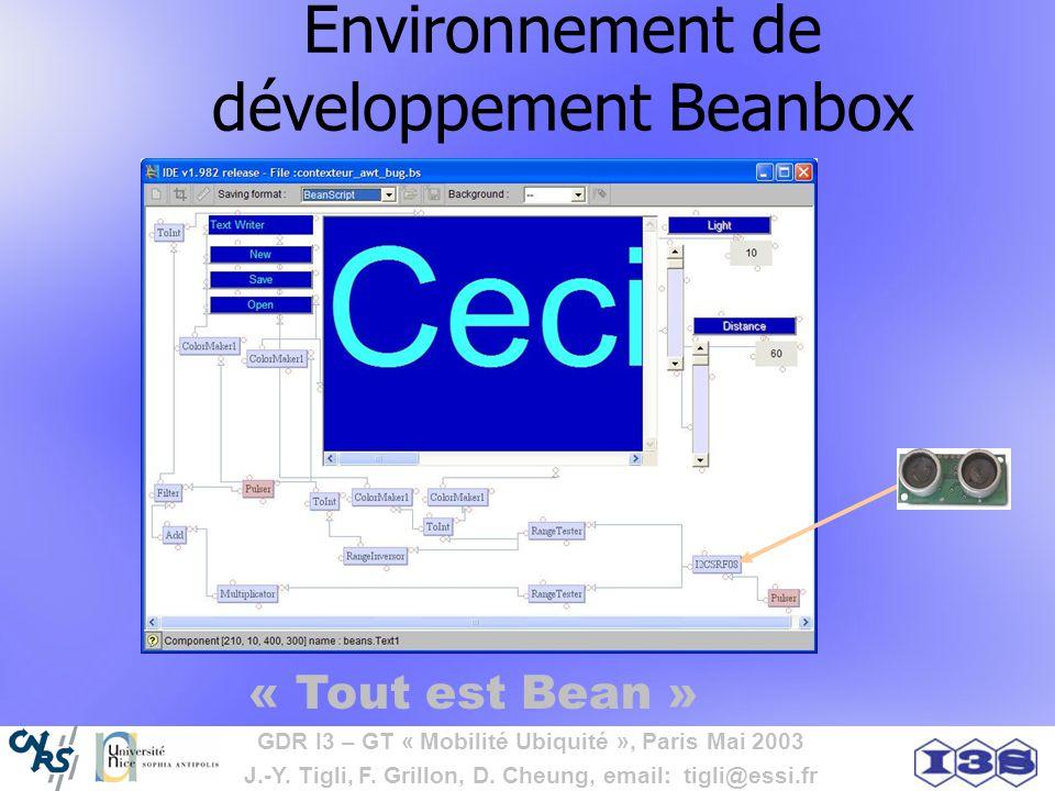 Environnement de développement Beanbox