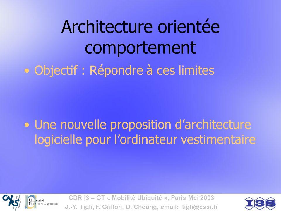Architecture orientée comportement